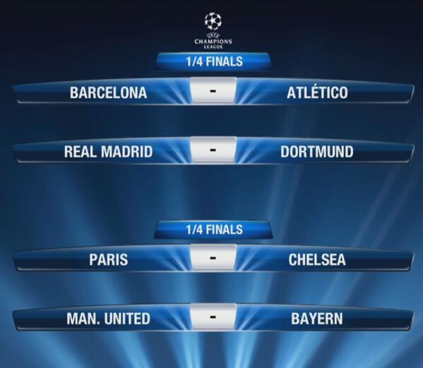champions-league-quarter-finals-OpinionNigeria