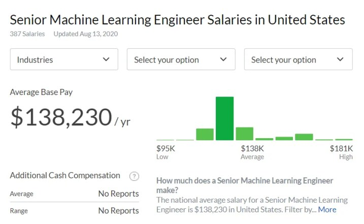 machine learning consulting rates and data scientist consulting hourly rates