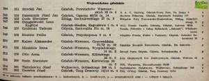 Feliks Hnatów z Przyokopowej 8/6