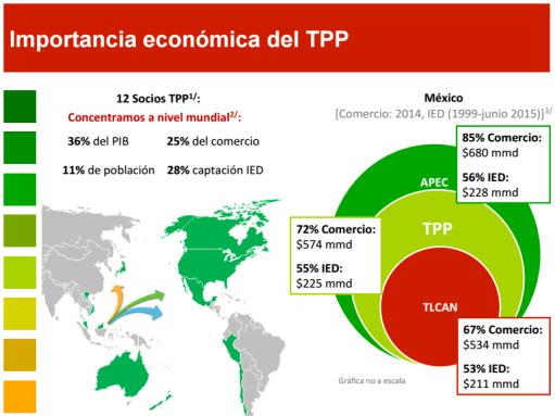 """Gráfico: SE. """"La ratificación del TPP será una clara declaración de su compromiso y confianza en nuestra región"""", dijo Lee."""