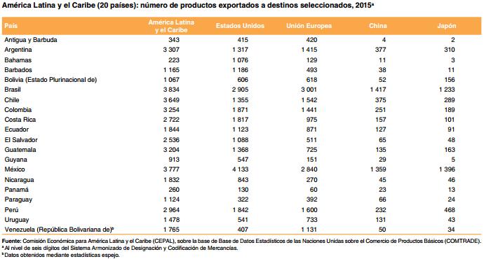 cuadro-exportaciones