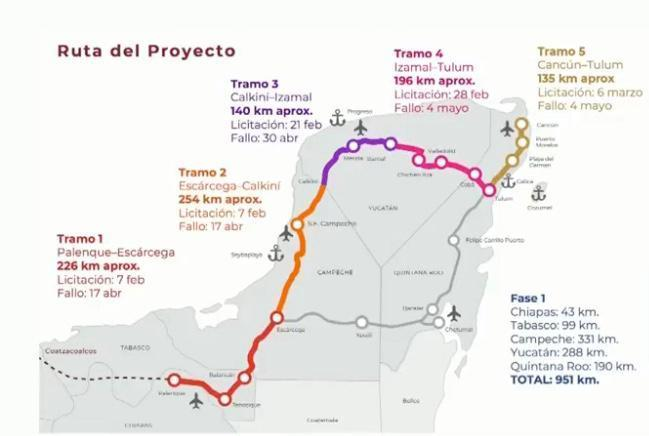 "The National Fund for the Promotion of Tourism (Fonatur) deferred the issuance of the decision of the public tender for the highway project of Section 5 Cancun-Tulum of the Mayan Train ""in order to deepen the analysis of the economic proposal presented."""