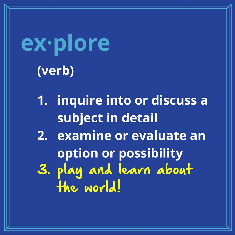 This image defines explore as (verb) 1. inquire into or discuss a subject in detail, 2. examine or evaluate an option or possibility, and (added in hand-writing) 3. play and learn about the world!