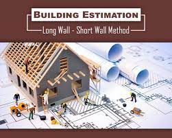 Purchasing Materials and Calculating the Cost of a Wall