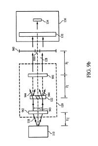 US 6825930 B2 – Multispectral imaging system