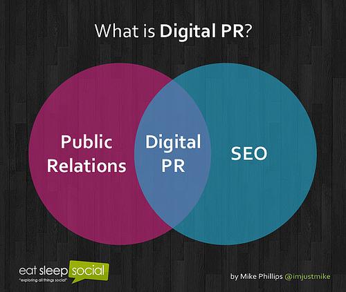 Digital-PR