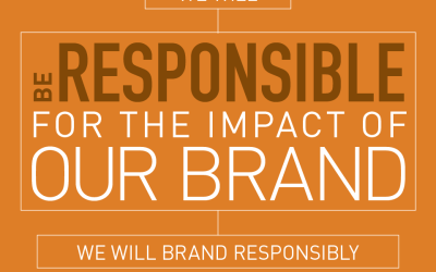 Time for a Brand Audit? Take responsibility for your brand presence: 1
