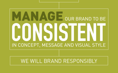 Create the visual and verbal brand: 9