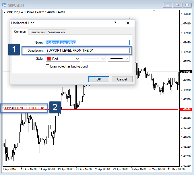 9 practical MetaTrader tips every trader needs to know