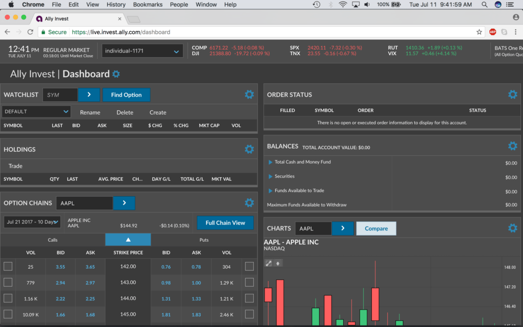 Ally Invest Trading Dashboard