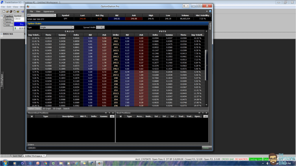 Tradestation options platform
