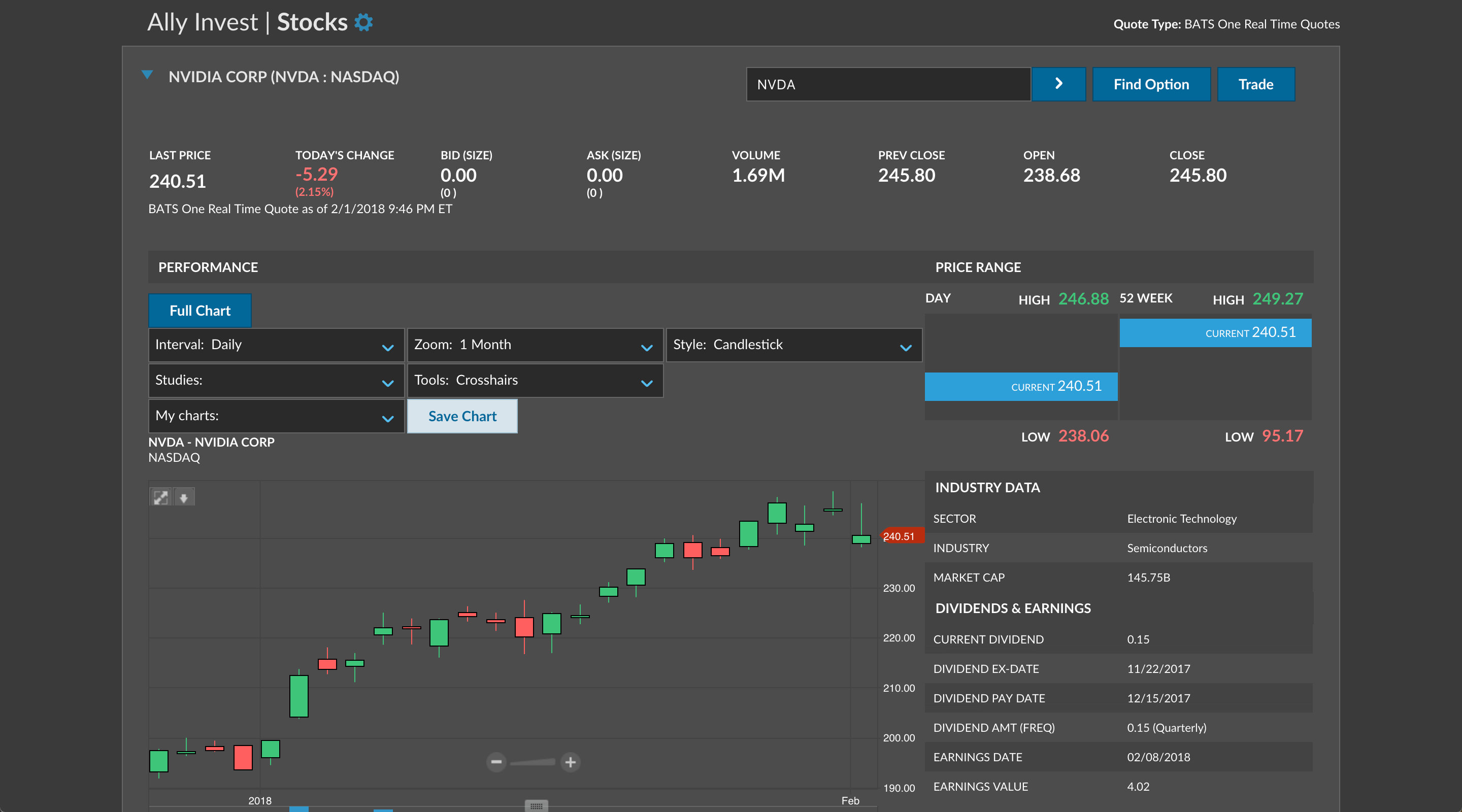 Best options trading software review
