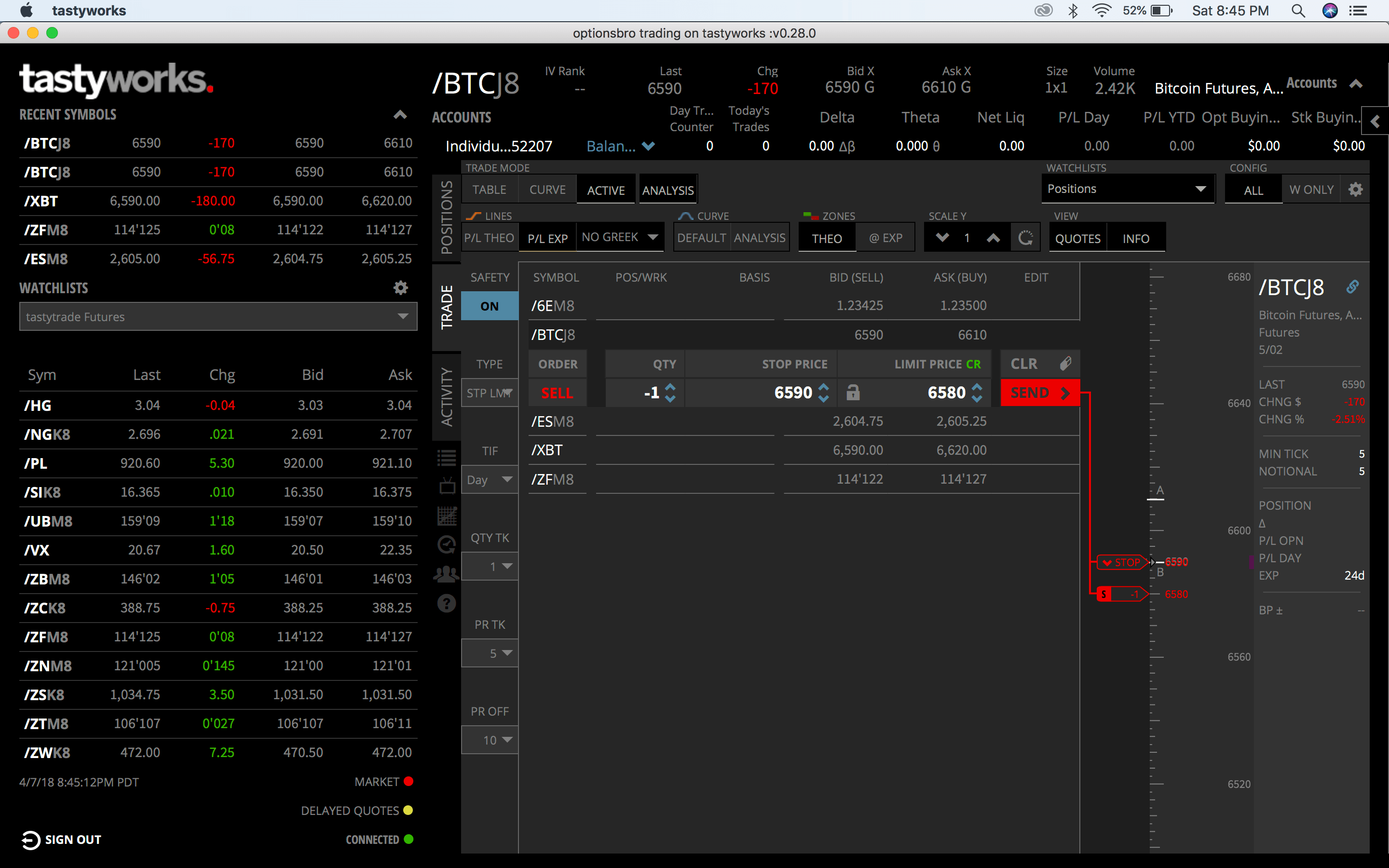 Trading bitcoin futures with tastyworks