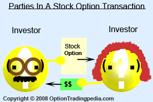 Parties in an options transaction