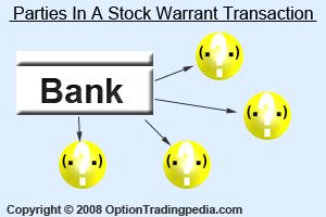 Parties in a warrants transaction