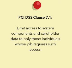 PCI DSS Clause 7.1