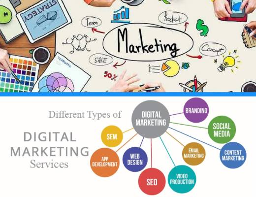 Digital Marketing Kinds