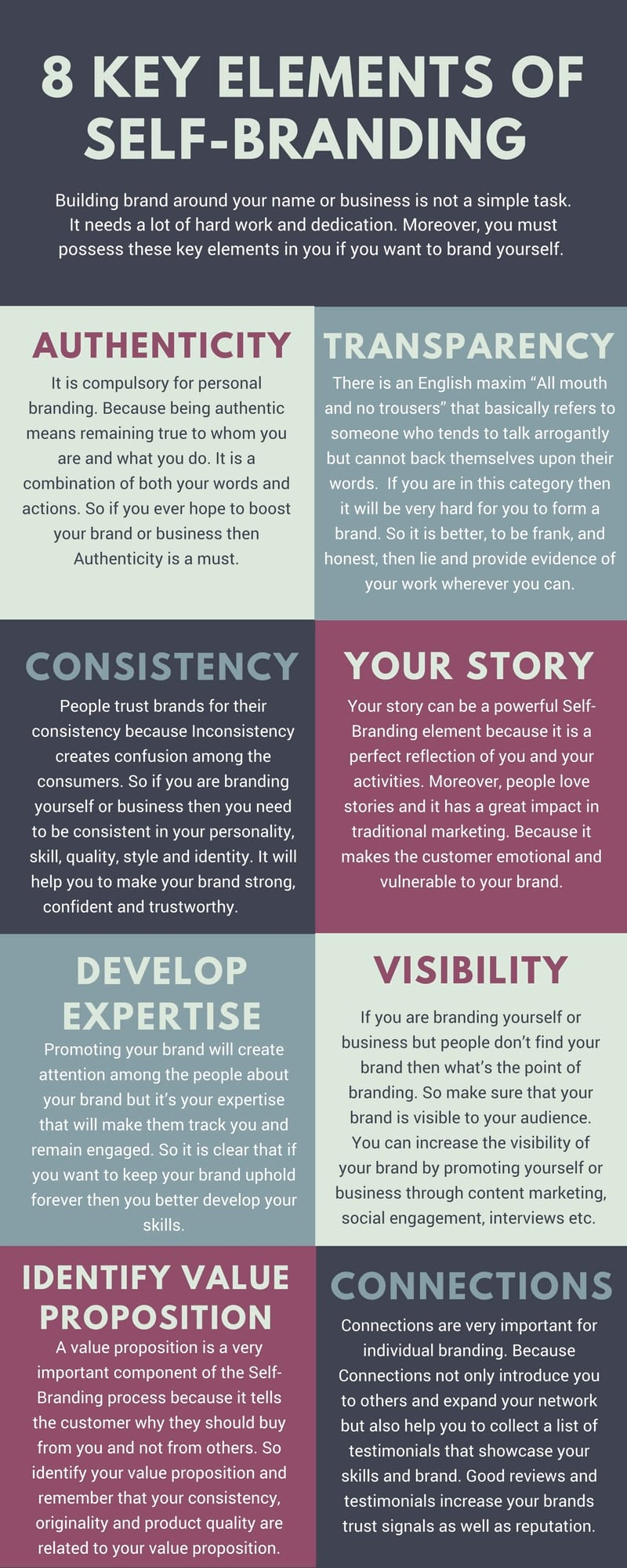 Key Elements of Self-Branding
