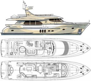 Yacht Building | Opulent Yachting