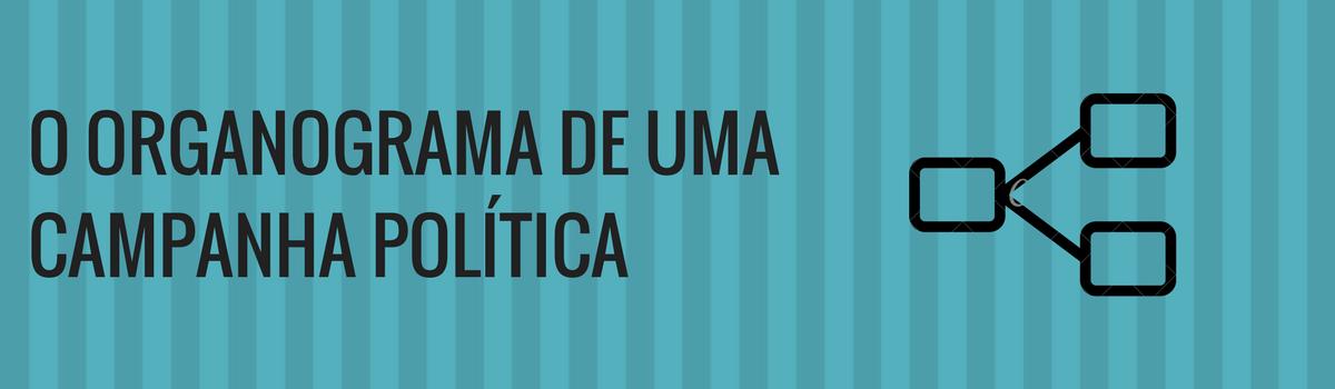 Organograma de Campanha Política capa