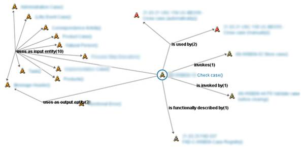 oer2 Expanding the Oracle Enterprise Repository with functional documentation