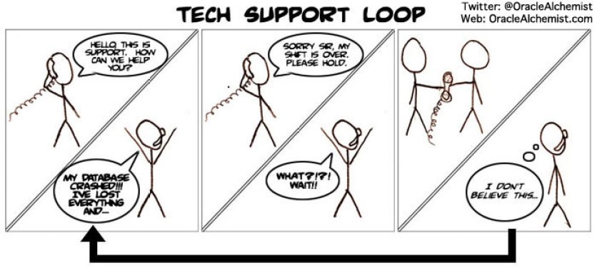 Tech Support Loop