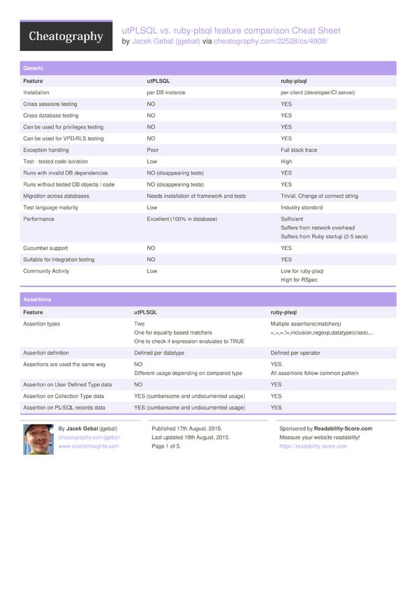 utplsql-vs-ruby-plsql-feature-comparison.600