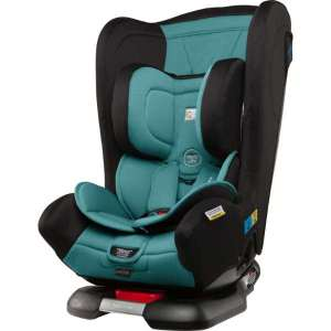 Convertible Car Seat (Birth- 8years)