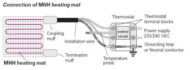 electric underfloor heating thermostat wiring diagram  2012