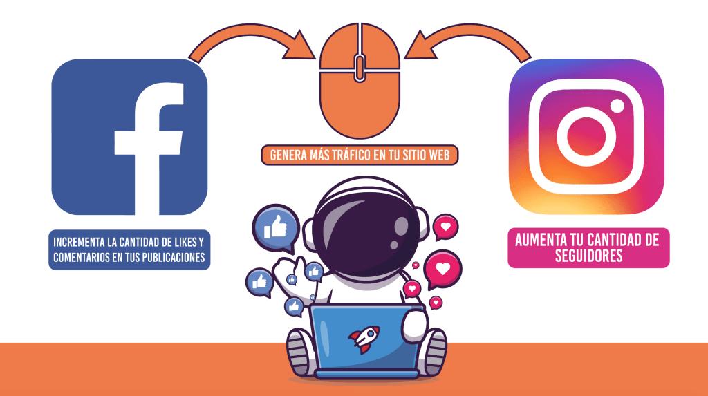 manejo de redes sociales quito cuenca