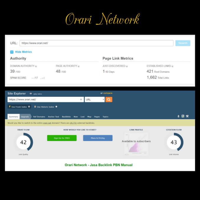 Orari Network Jasa Backlink PBN Natural dan Murah Dengan Aged Domain
