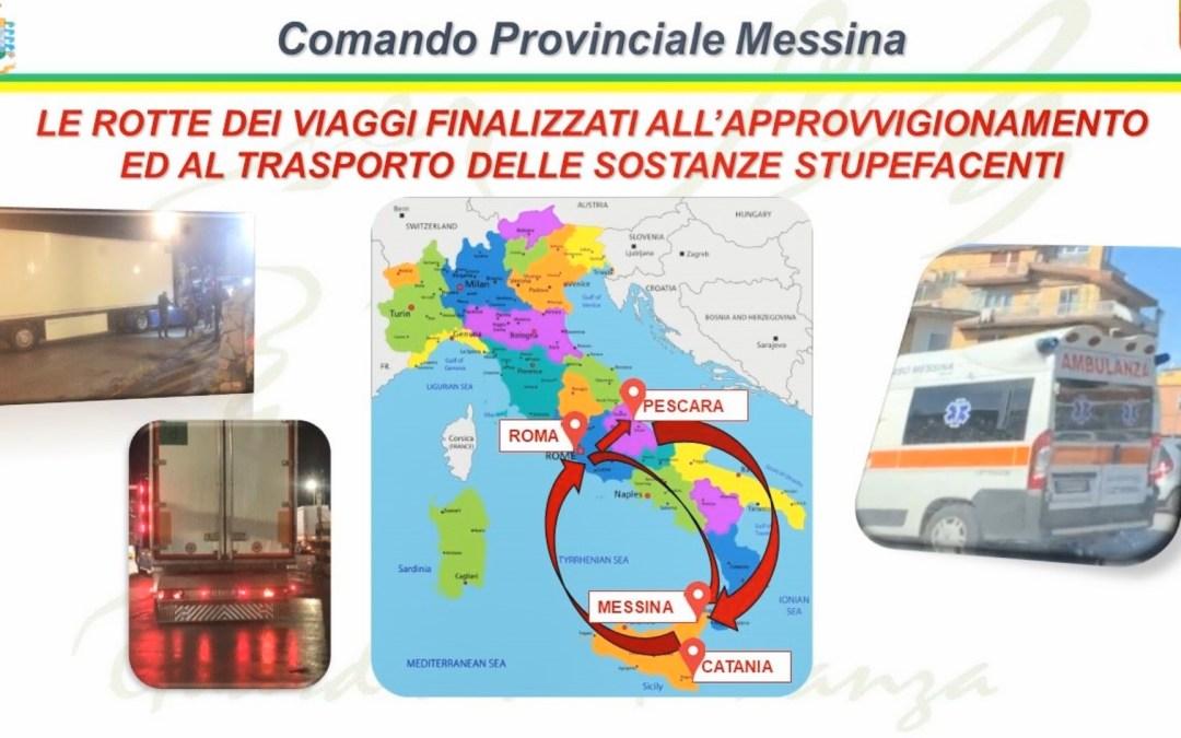Narcotraffico in piena pandemia, sgominata organizzazione criminale operante in Sicilia, Lazio ed Abruzzo: 8 arresti e sequestro di 65 kg di marijuana