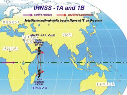 IRNSS_2014-04-03_19-40-57