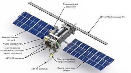 Meteor-M2