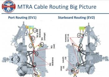 2014-10-07-12_08_52-US-EVA-27-PM-Relocate-MTRA-EVA-Briefing-Package.pdf-350x248