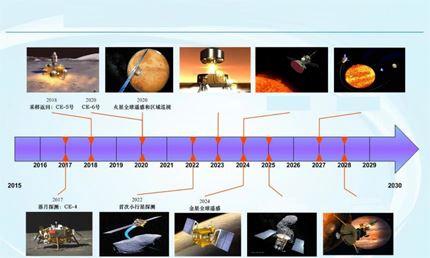 China PlanetaryProgram_redux