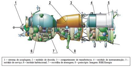 Soyuz TMA-M 01