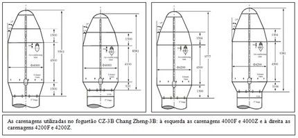 CZ-3BEmOrbita 13