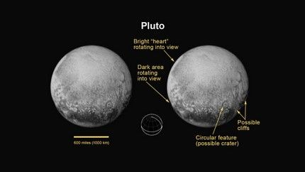 Encontro com Plutão 3