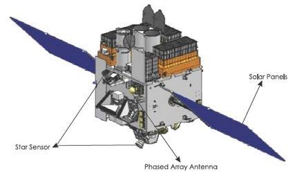 PSLV-C30_Astrosat 3