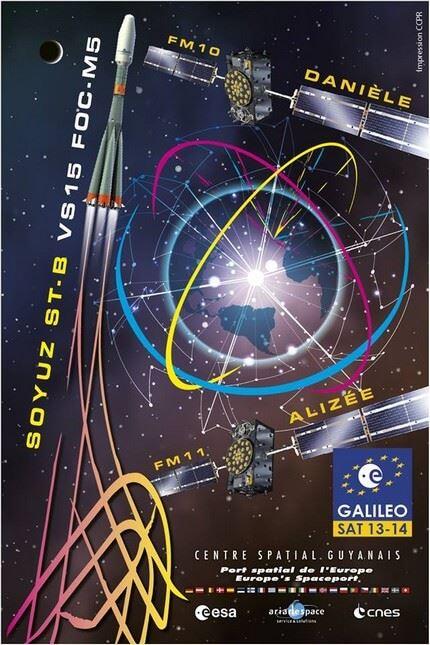GalileoFOC-M5 2