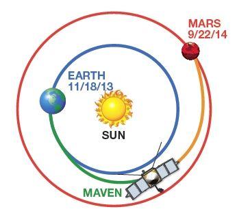 MAVEN_2013-11-18_16-59-11