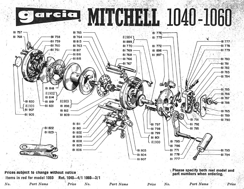 ABU Garcia - schematics
