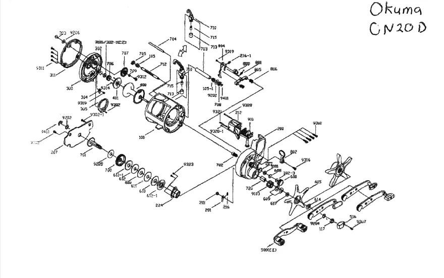 Okuma - schematics