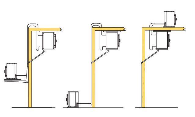 Split Refrigeration Unit Connection