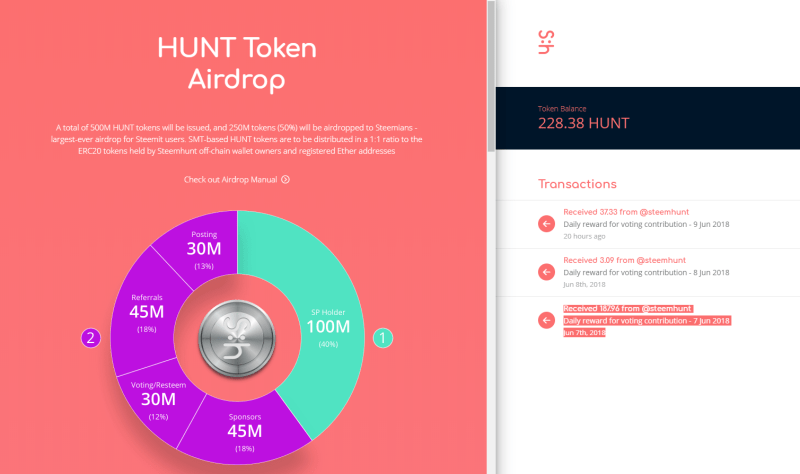 steemhunt token distribution