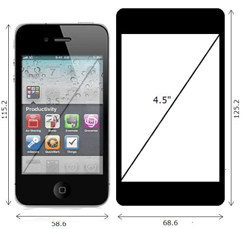 iPhone 4 e iPhone 5 Display
