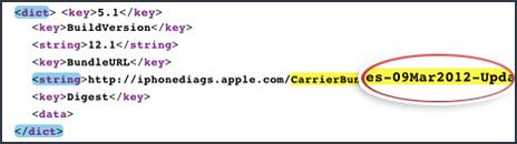 iOS 5.1 uscirà il 9 Marzo??