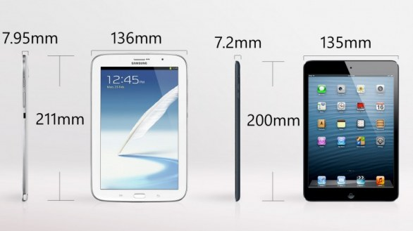 dimensioni galaxy note 8 vs ipad mini