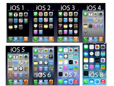 evoluzione-iOS